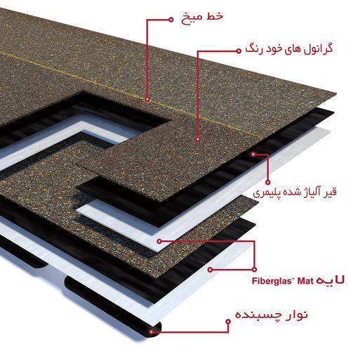 سقف شینگل چیست